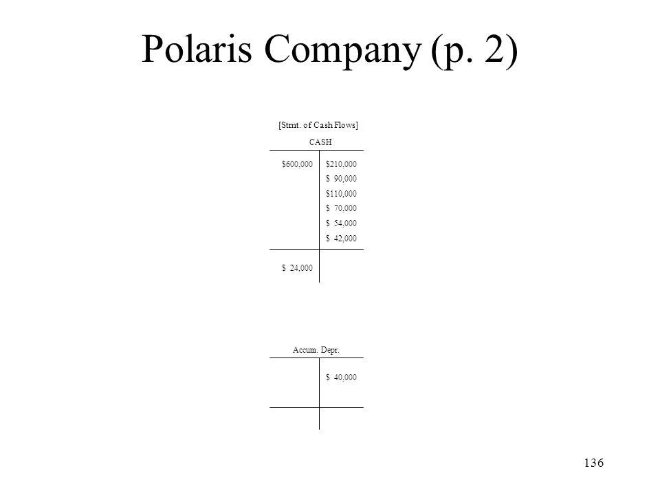 Polaris Company (p. 2) [Stmt. of Cash Flows] CASH $600,000 $ 24,000